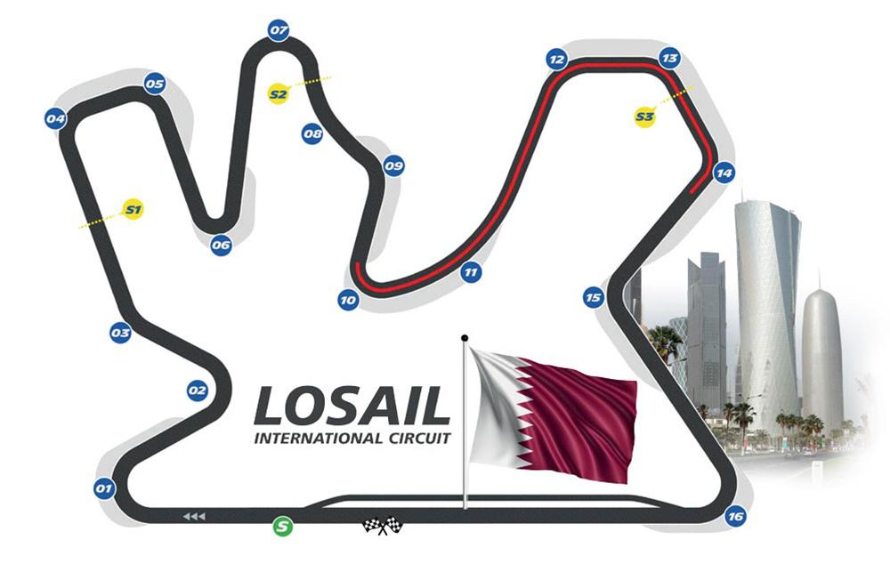 pronostico-motogp-Doha